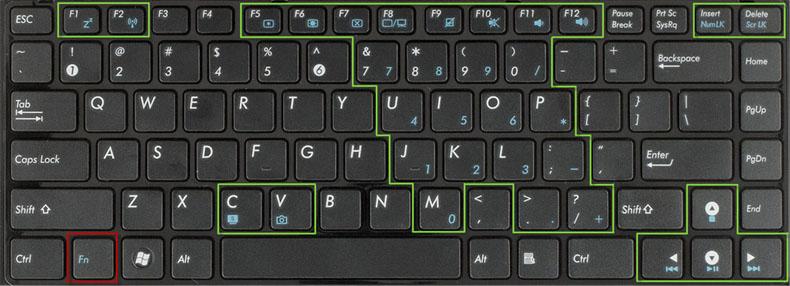 Клавиши ноутбука