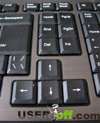 Что такое слеш клавиша